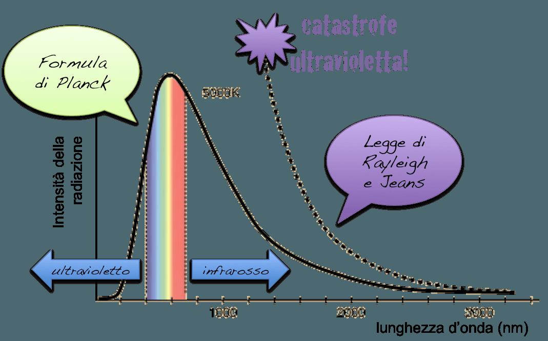 uvcatastrof_simplified_labels