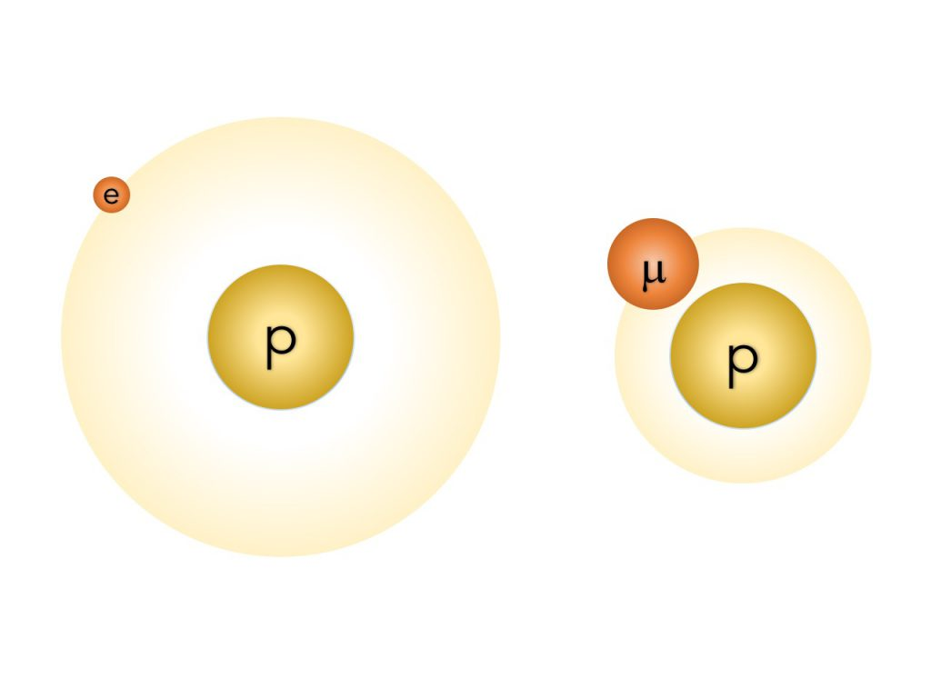 parametrims_atomomuonico