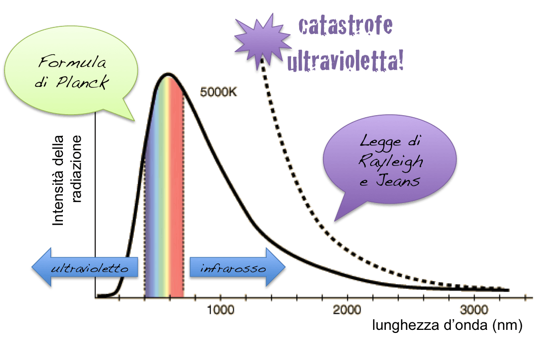 uvcatastrof_simplified_labels