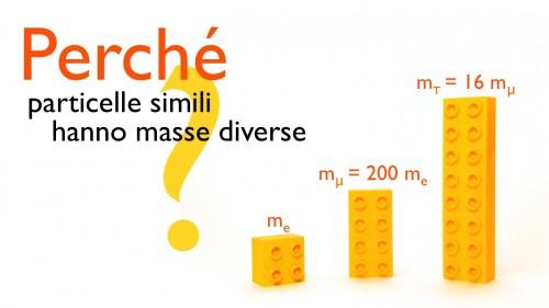 Perché particelle simili hanno masse diverse?