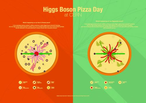 higgs-pizza-day-set